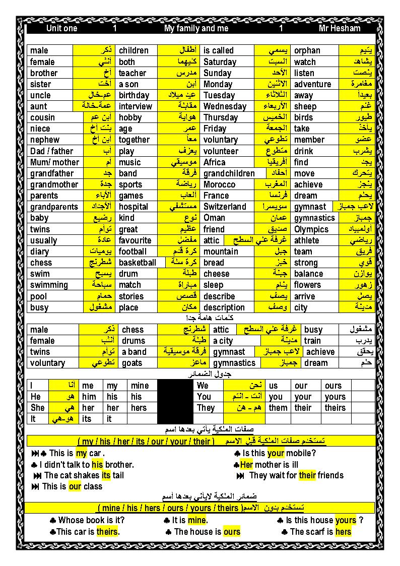 افضل مذكرة انجليزى (word-pdf) للصف الأول الإعدادى الترم الأول 2021 مستر هشام ابو بكر