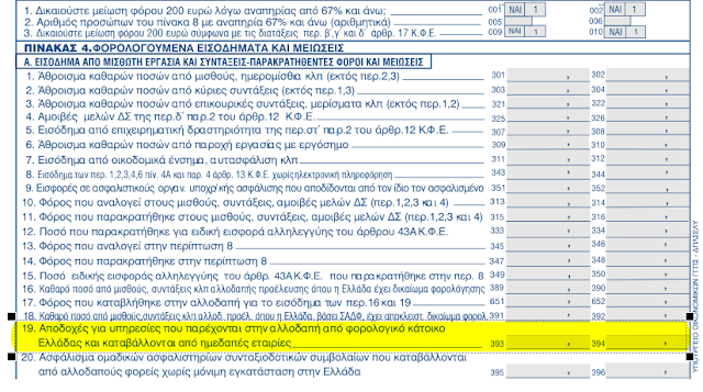 Ο φορολογικός κάτοικος Ελλάδος χρησιμοποιεί τους κωδικούς 393-394 στον πίνακα 4Α που έχουν συμπληρωθεί από τη Φορολογική Διοίκηση βάσει του αρχείου βεβαιώσεων που αποστέλλουν ηλεκτρονικά οι εκκαθαριστές (ΠΟΛ.1045/2018)