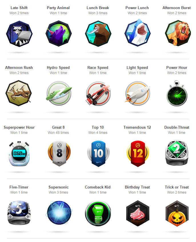 new product 662e5 8f00c It s been a while since I updated the Nike plus trophies. Check out the new  Nike+ trophies of which most are fuelband related.
