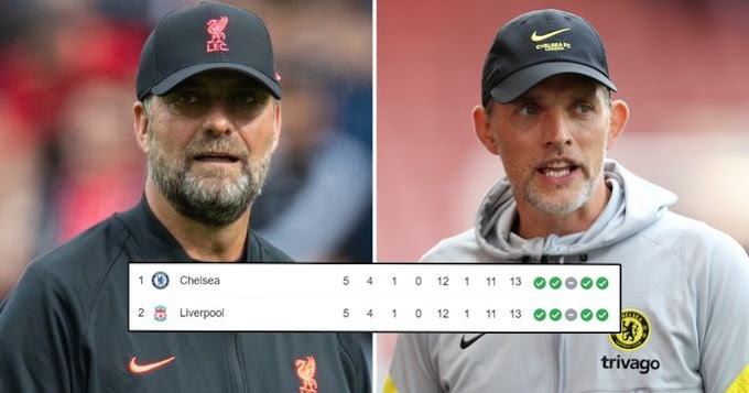 Liverpool and Chelsea top Premier League Table with identical record