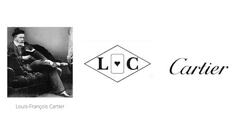 | CARTIER |  História e Registro de marca.