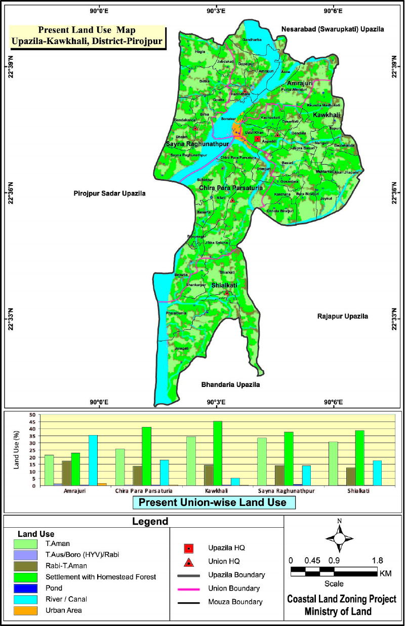 Kawkhali Upazila Mouza Map Pirojpur District Bangladesh