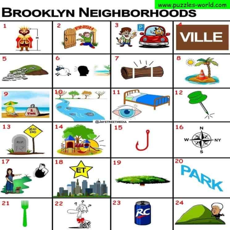 Brooklyn Neighborhoods Quiz