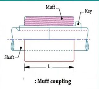 muff coupling