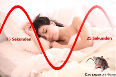 Im Schlaf befindet sich unser Bewusstsein in einem Wellenzustand