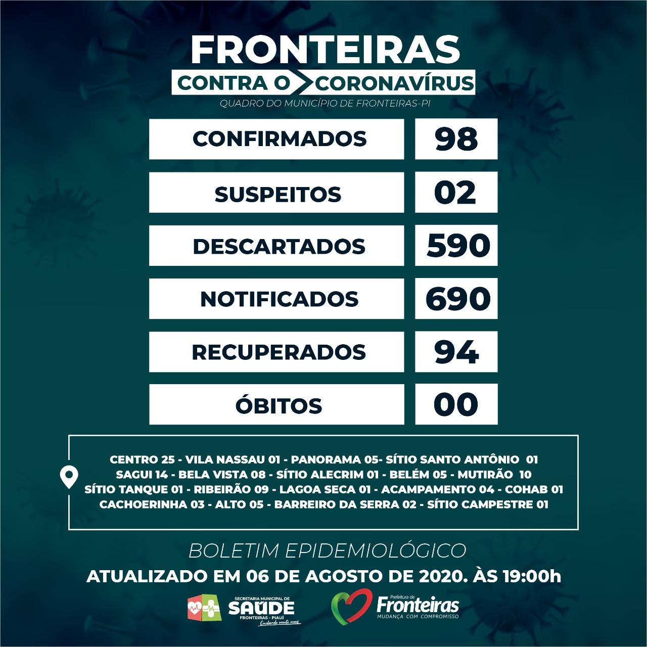 FRONTEIRAS (PI) - BOLETIM EPIDEMIOLÓGICO DE 06/08/2020