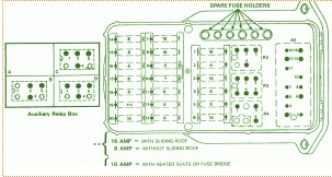 mercedes fuse box diagram fuse box mercedes benz 1986. Black Bedroom Furniture Sets. Home Design Ideas