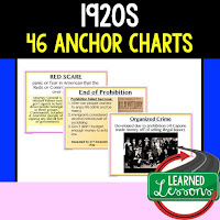 1920s Anchor Charts, American History Anchor Charts, American History Classroom Decor, American History Bulletin Boards, ESL Activities, ELL Activities, ESS Activities