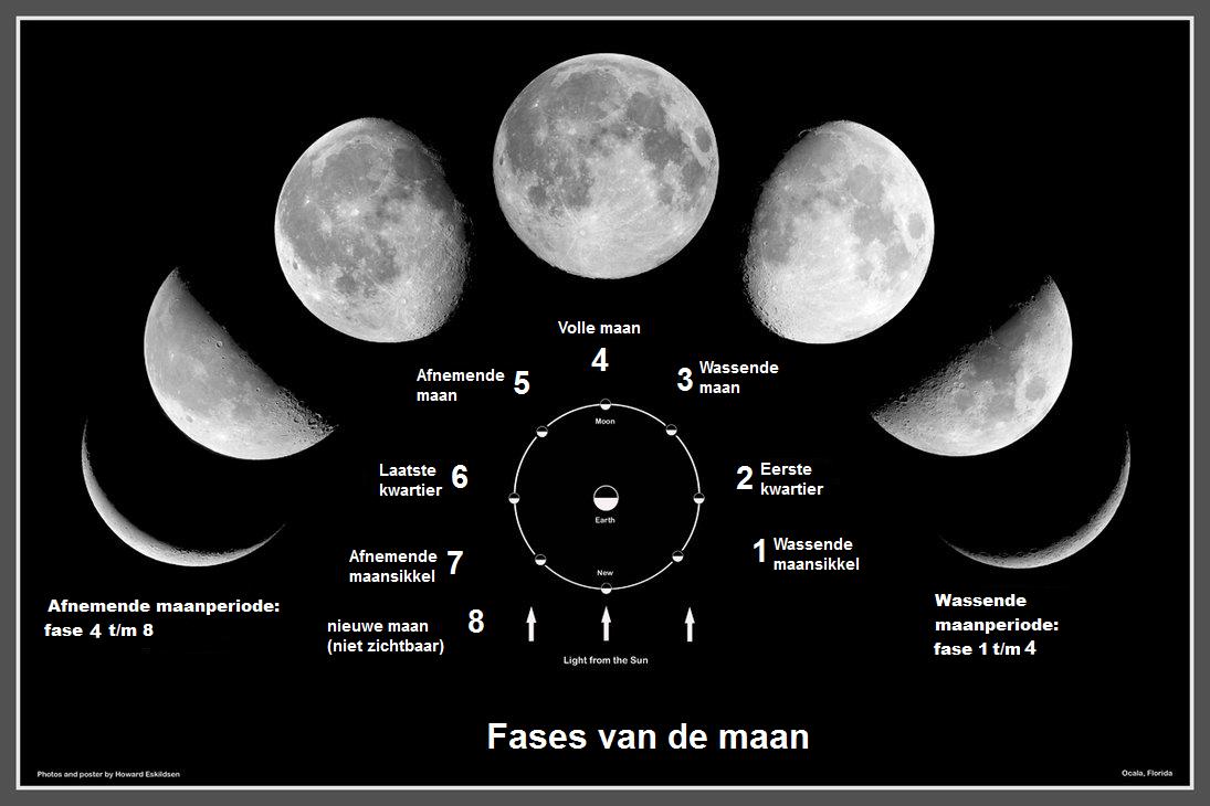 zien en weten maan wat is dat