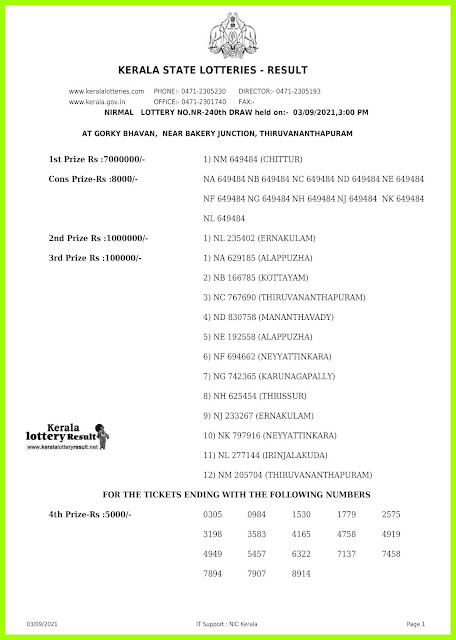 Off. Kerala Lottery Result 03.09.2021 Out, Nirmal NR-240 Lottery Result