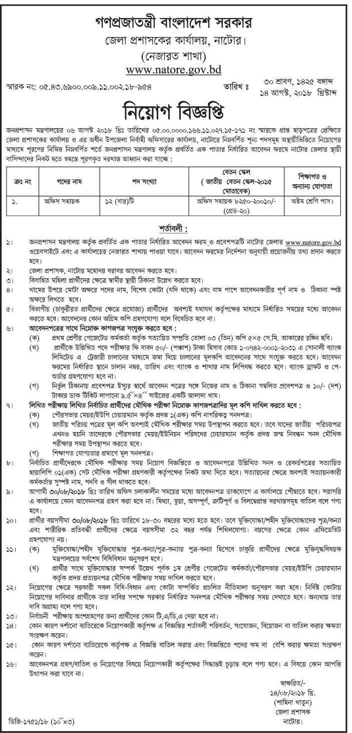 Natore District job Circular 2018