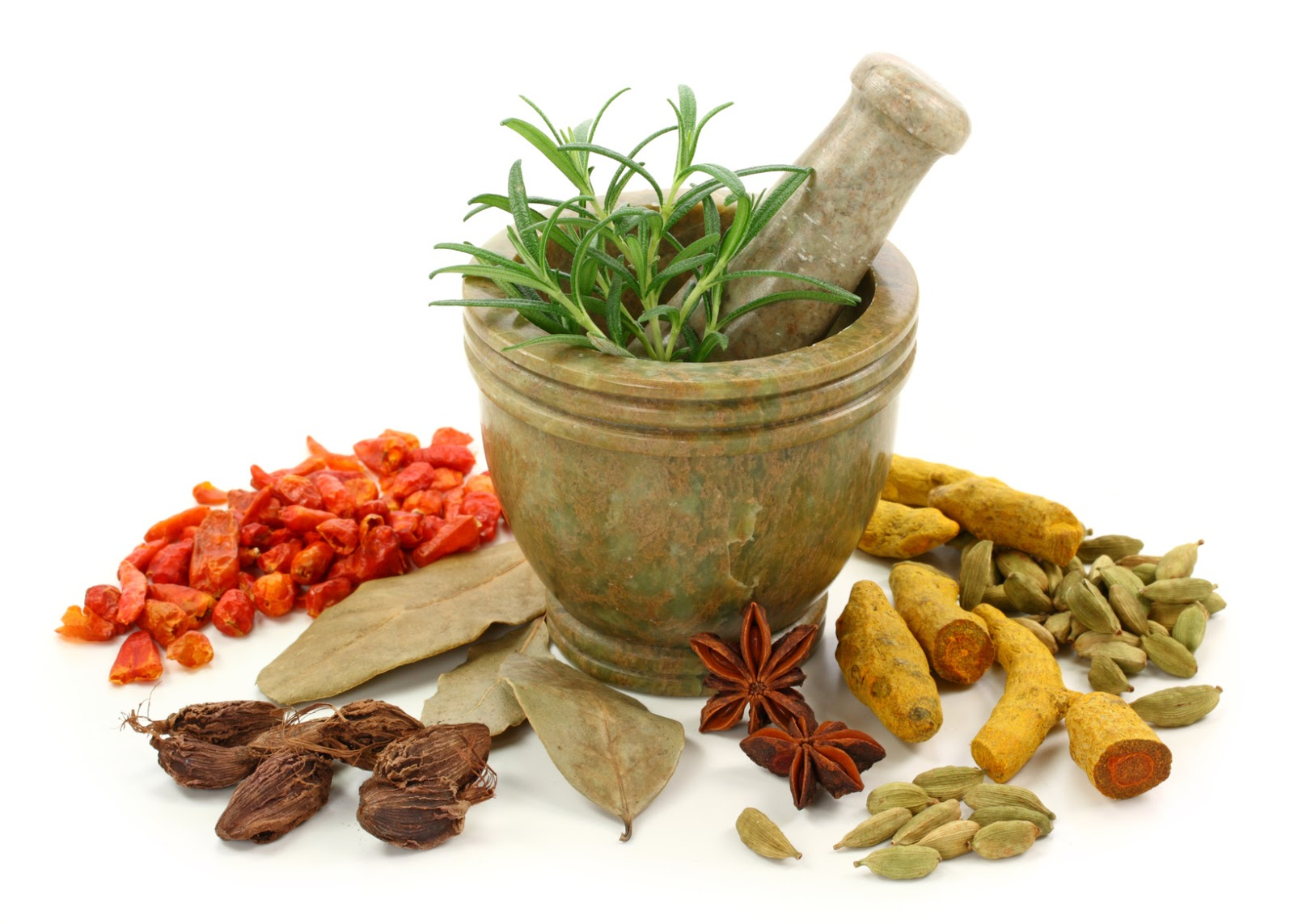 /Ayurvedic-treatment-for-urinary-problem