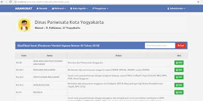 Source Code Web Manajemen Surat Gratis
