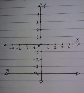 ayo kita berlatih 2.3 no 2 matematika kelas 8