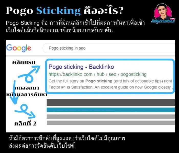 pogo sticking คืออะไร