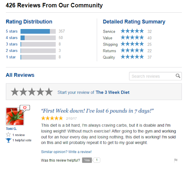 The 3 Week Diet PDF Reviews
