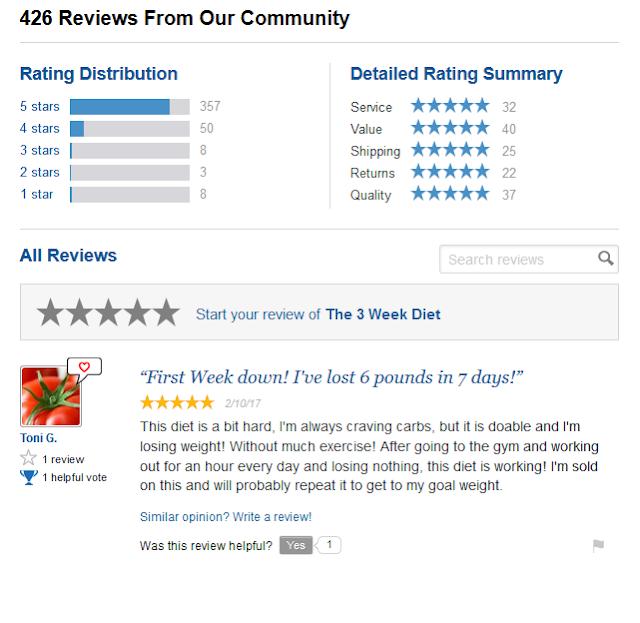 The 3 Week Diet PDF Reviews