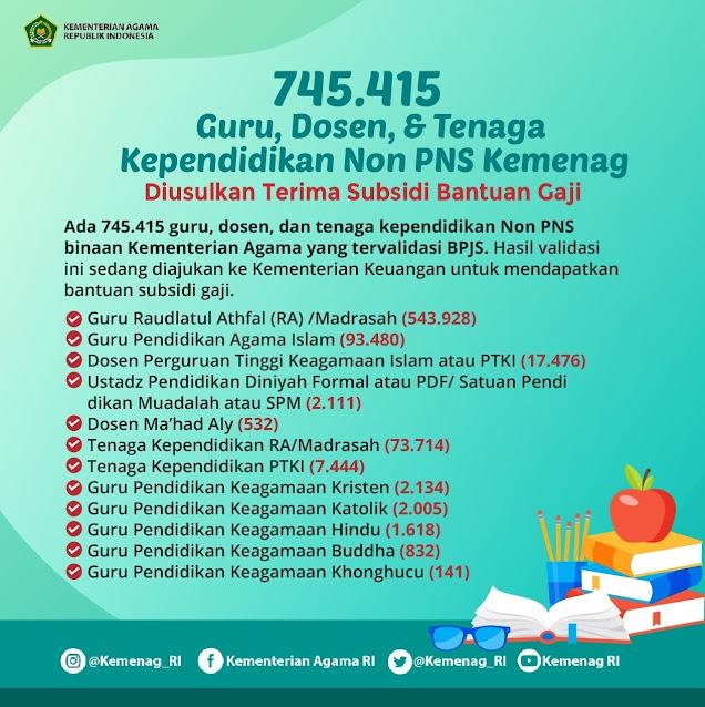 Sebanyak 745.415 GTK Dan Dosen Bukan PNS Tervalidasi BPJS