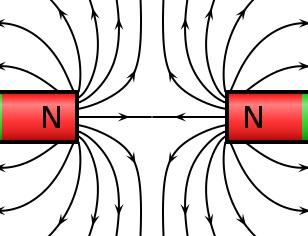 gaya tolak menolak magnet