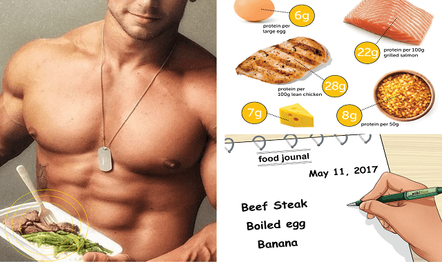 How to Calculate How Much Protein to Eat?