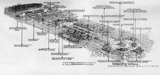 Progetto città ideale Andersen