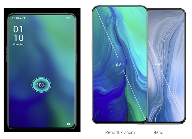 Oppo is Breaking the Barriers With Reno Reno and Reno 10x zoom