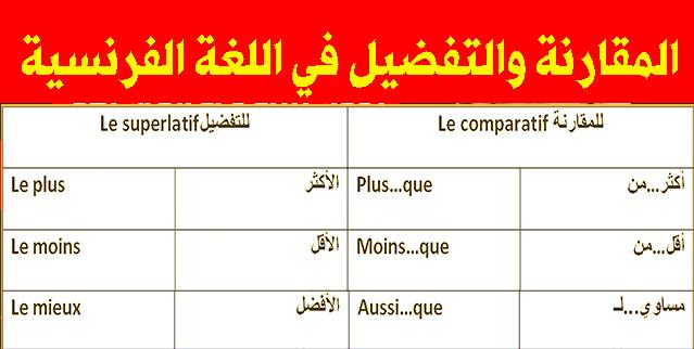 شرح مميز للمقارنة والتفضيل في اللغة الفرنسية - Le comparatif et le superlatif