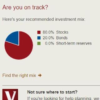 Vanguard proposing risk(equity) vs debt ratio based on your life goals