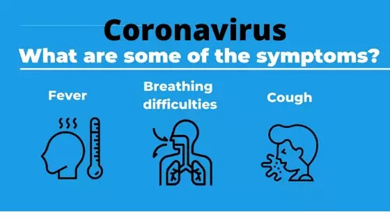 what are the symtoms of coronavirus, coronavirus in India