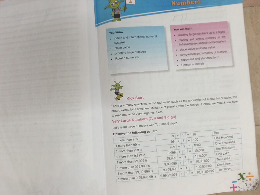 Maths Text Book | Standard 5