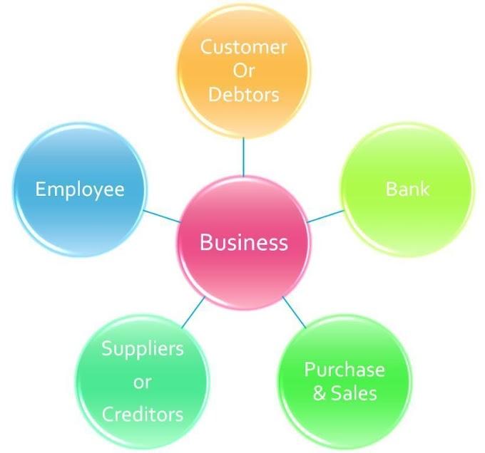 Business, Trading क्या है और कैसे करे ?