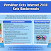 Pemilihan duta internet 2018 Kota Banjarmasin