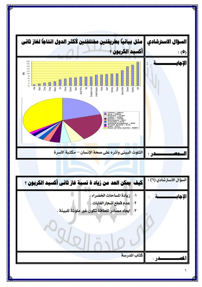 نموذج استرشادى للبحث المطلوب من قبل وزارة التربية والتعليم شامل جميع المواد أ/ أحمد رمضان 5