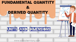 fundamental quantity and derived quantity
