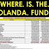 "LOOK: Rep. Benitez Exposed: P40 Billion of P60 Billion Yolanda Aid Under Aquino Admin ""Unaccounted For"""
