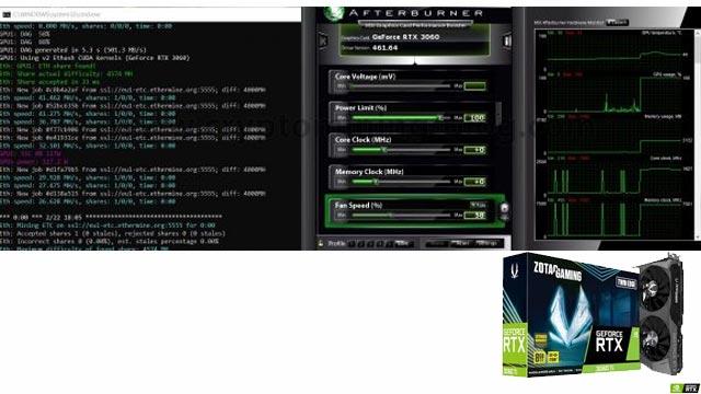 La Nvidia GeForce RTX 3060 est en effet limitée pour la Crypto Mining