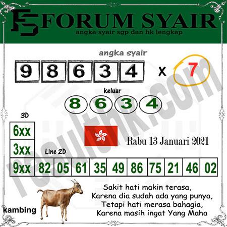 Forum Syair HK Rabu 13-Jan-2021