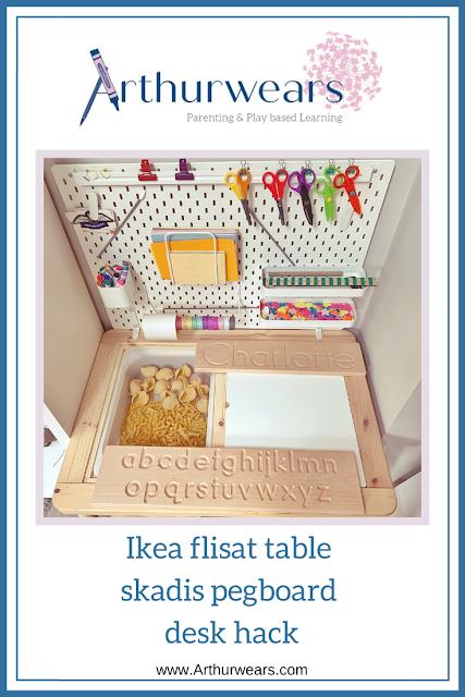 Ikea flisat desk with skadis pegboard