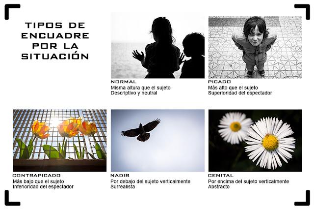 Curso Fotografía - Resumen - Encuadre