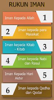 6 Rukun Iman