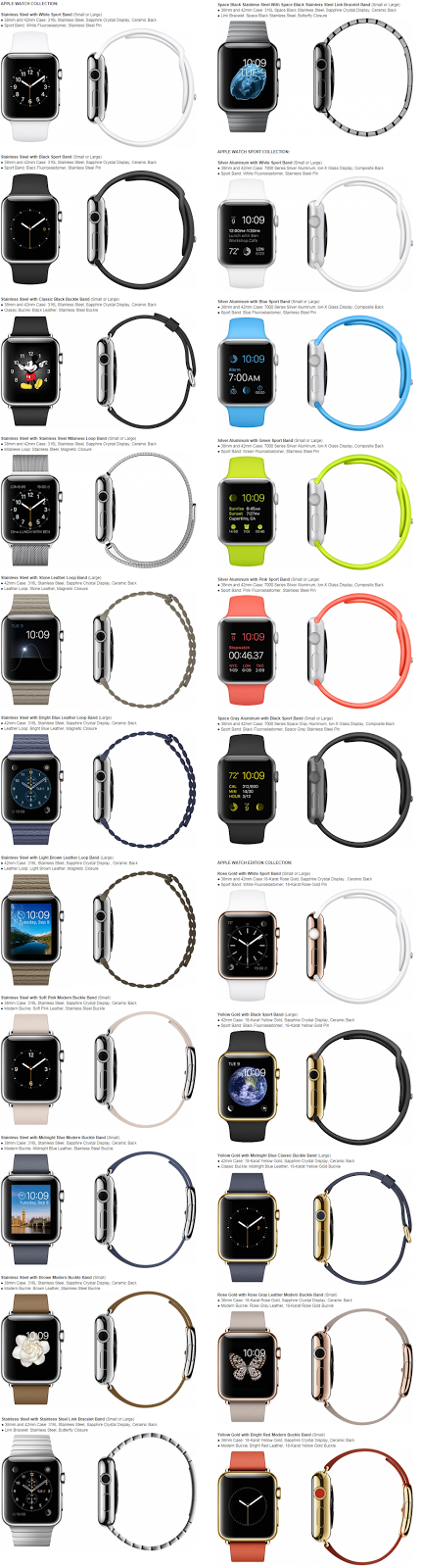 34 Different Apple Watch Model and Edition Types