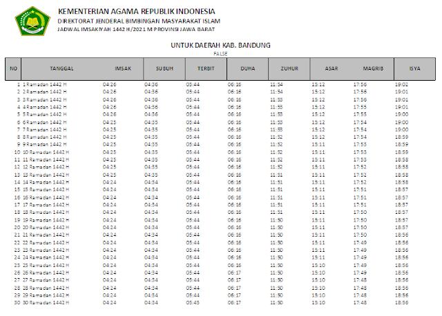 Jadwal Imsakiyah Ramadhan 1442 H Kabupaten Bandung, Provinsi Jawa Barat
