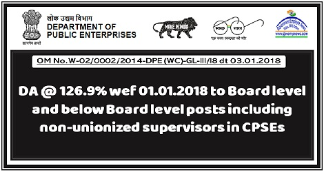 da-to-board-level-below-board-level-posts-cpses-govempnews