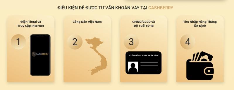 CashBerry – Vay online lên tới 10 triệu chỉ cần CMND