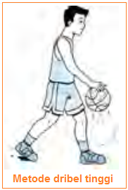 Teknik Dribble Bola Basket : teknik, dribble, basket, Teknik, Dasar, Dribel, Passing, Permainan, Basket, (Dribel, Tinggi,, Rendah,, Dada,, Pantul,, Overhead,, Baseball,, Underhand,, Hook), Sejarah, Singkat, Ilmuwiki