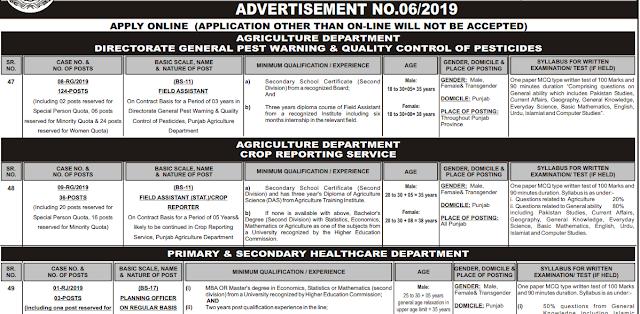 PPSC Latest Jobs 2019 Advertisement NO.06/2019 | 442+ Vacancies | Online Registration