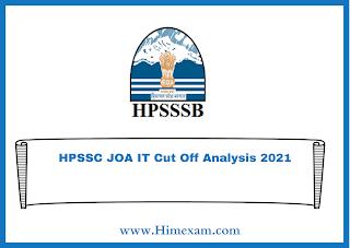 HPSSC JOA IT Cut Off Analysis 2021