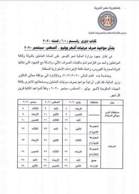 ننشر مواعيد صرف مرتبات شهر سبتمبر لسنة 2020 للعاملين بالدولة قرار رسمي من وزارة المالية المصرية