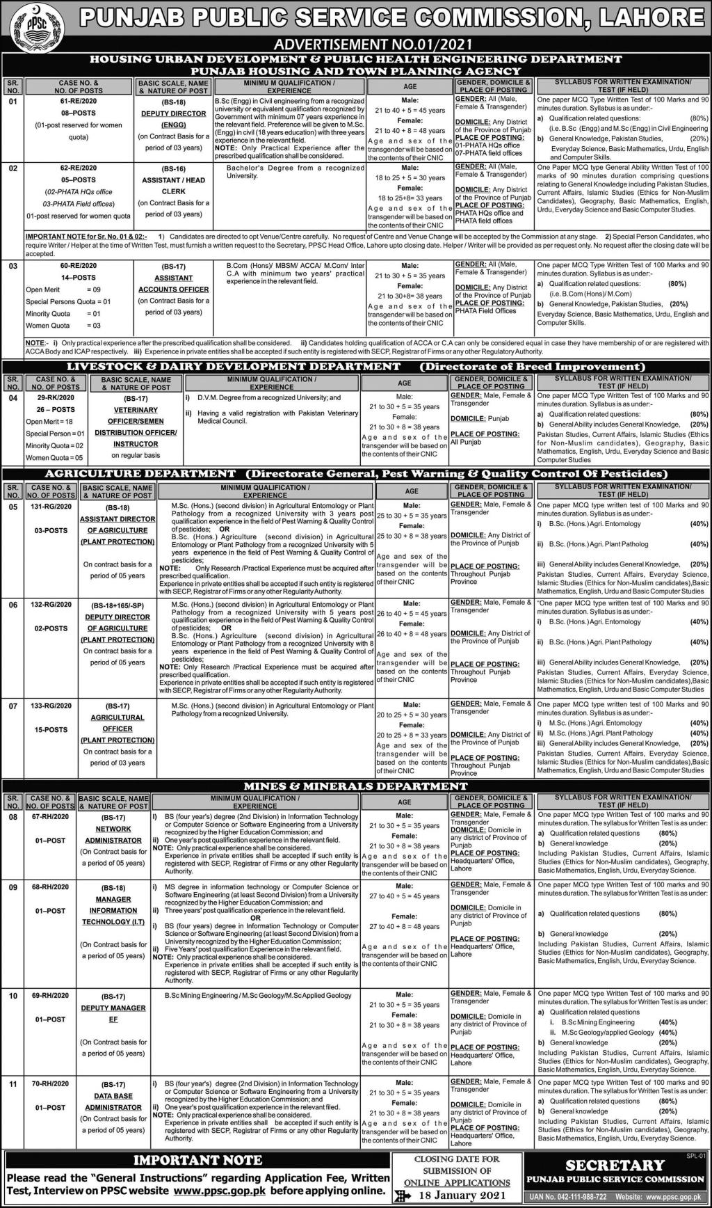 PPSC Jobs 2021 - Latest Punjab Govt Jobs 2021 - Punjab Public Service Commission Jobs 2021 - Download Job Application Form - www.ppsc.gop.pk