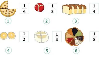 Kunci Jawaban Tema 5 Kelas 3 Halaman 7